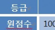 """수능영어 절대평가, 3월 학평에서 """"첫경험"""""""