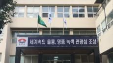 울릉군, 민생안정 ·경제성장 총력