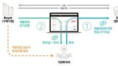 핀투비, 선진금융기법 활용 매출채권할인 플랫폼 개설