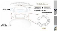 UNIST 박장웅 교수팀, '스마트 콘택트렌즈 센서' 개발