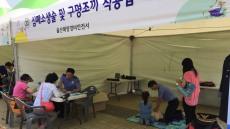 울산해경 다솜봉사단, 해양안전 체험교실 '인기'