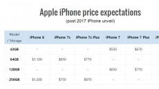"""""""아이폰8 발표일은 9월 5일 또는 6일...가격은 1100달러"""""""