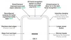 아이폰8의 새로운 기능은?...A11칩, 3D 센서 등 다수