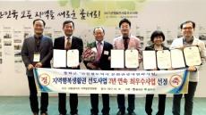 봉화군, 산골철도역사 문화관광자원화 사업 우수사례 선정