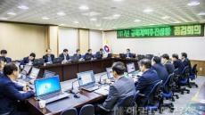 울릉군, 규제개혁 추진 점검회의로 체감하는 행정구현