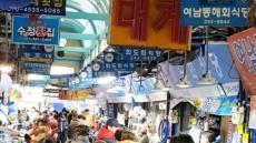 [포토뉴스]활기 찾은 포항 죽도시장