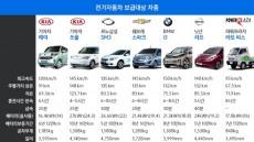 영주서 전기자동차 사면 최대 1천800만원지원 받는다.