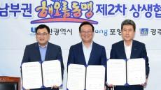 경주·포항·울산 '동해남부권 해오름동맹 상생협의회' 임시회 개최…지역 현안사업 공동대응 결의