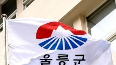 울릉군, 2020년 국가투자예산 확보 선제적 대응