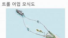 독도 헬기사고 실종자 수색에 트롤 어선 7척 동원...'실종자 가족 요청으로 KBS에 보도자료 지원 안 해'