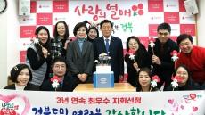 경북사회복지공동모금회, 3년 연속 최우수 지회 선정