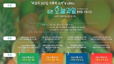 김천시 농촌활력 플러스사업 선정…4년간 70억원 투입