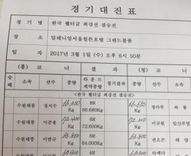 [프로복싱] 'SBS 웰터급 최강전' 결승 계체, 정지수-정마루 통과...'3·1절 빅뱅'