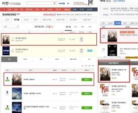 뮤지컬 '삼총사' 티켓 예매율 1위… 초연멤버 '신엄유민법' 재돌풍 예고하나