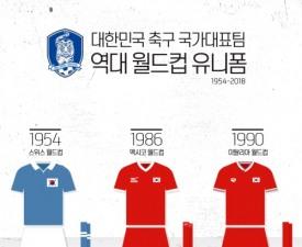 [축구] 역대 월드컵 대표팀의 유니폼 변천사