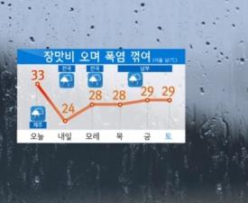이번주 날씨, 천둥 동반 폭우 따로, 폭염 따로?