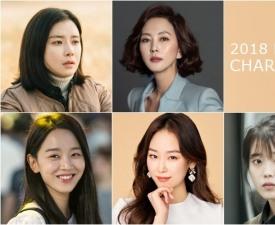 [2018 드라마 캐릭터] ① '틀을 깨다' 이보영·김남주·이지은·신혜선·서현진
