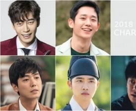 [2018 드라마 캐릭터] ② '임팩트甲' 김동욱·정해인·정경호·도경수·신성록