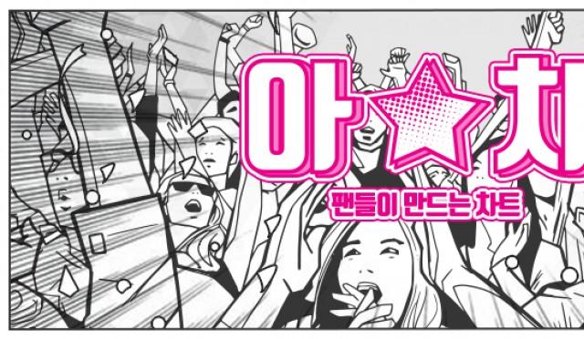 아이돌차트, 아차랭킹 워너원 1위·팬 투표 방탄소년단 1위 등극