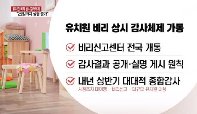 """유치원 감사결과→어린이집도 적폐 청산? """"간식 대신 술 사고, 쓰레기 장난감까지"""""""