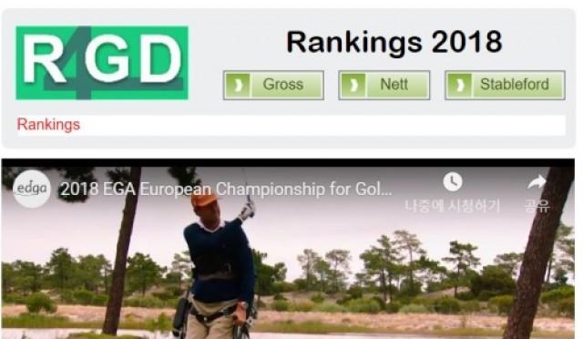 세계골프기구, 내년부터 '장애인 골퍼 랭킹' 발표