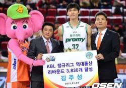 동부 김주성 대기록 달성, 팀 패배로 빛바래
