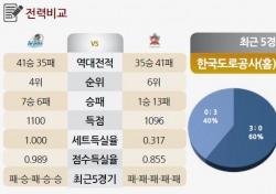 [토토가이드]KGC, 험난한 김천 원정길 - 22일 V리그 전망