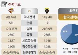 [토토가이드] 주전으로 도약한 강민웅, OK 상대로 실력 입증하라 - 13일 V리그 전망