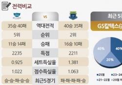 [토토가이드] '거요미' 양효진 돌아온 현대건설이 웃을 것이다 - 18일 V리그 전망