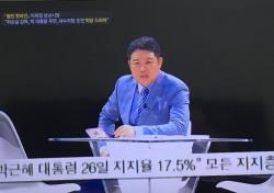 박근혜 대통령 지지율 역대 최저…최순실 의혹 영향 '하야-탄핵이 민심'