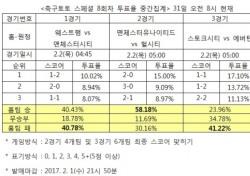 """[축구토토] 스페셜 8회차, """"맨유 맑음, 맨시티 흐림"""""""