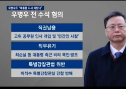 우병우 법대 후배 오민석 판사, 15시간 장고 끝 '기각'