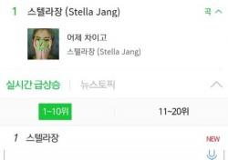 """스텔라장 """"이게 실화?""""…실검 1위 등극에 '깜놀'"""