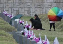 4.19혁명 희생자, 최루탄 눈에 박힌 채 사망 등 '참혹'
