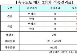 [축구토토] 한국-이라크 평가전 매치 3회차, 982명 적중