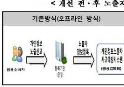 '파인' 효과 기대 속 인터넷 어려운 '중장년층'은?