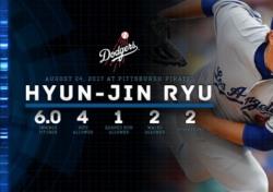 [MLB] 악조건 이겨낸 RYU, 피츠버그 잠재우고 시즌 5승