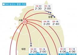 고속도로 교통상황, 긴 연휴 귀경길임에도 일부 구간 정체..왜?