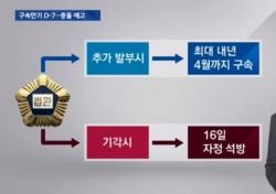 박근혜 구속 연장될까? 최악의 상황 시 이런 일이..