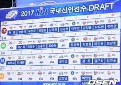 [프로농구] '허훈 1순위' 신인 드래프트, 총 27명 프로행