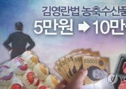 개정안 부결 김영란법...금품수수 해양수산부 솜방망이 처분은?
