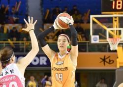 [여자농구] '통산 3번' KB 박지수 3라운드 MVP, 김단비는 MIP
