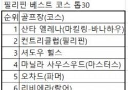 [남화영의 골프장 인문학 19] 필리핀 베스트 코스