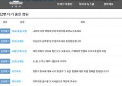 청와대 국민청원 여론 감정 고스란히 '베스트5' 이런 청원도…