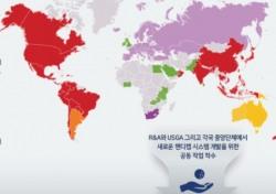 세계 골프 협회, 2020년 통합 핸디캡 시스템 발표