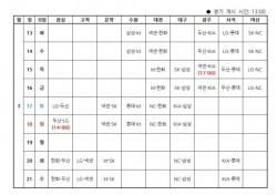 [야구] '반갑다 야구야!', 2018 KBO 시범경기 3월 13일 개막