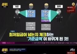최저임금 인상 후폭풍, 유시민 '일침'은?