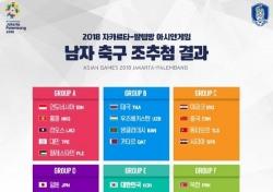 [축구] '우려가 현실로', 한국대표팀 AG '5개국 조'에 편성 확정