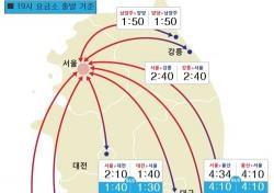 고속도로교통상황, 서울에서 부산까지 이 정도나?
