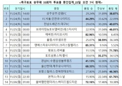 """[축구토토] 승무패 33회차, """"맨유, 팰리스 상대로 압도적인 경기 펼칠 것"""""""